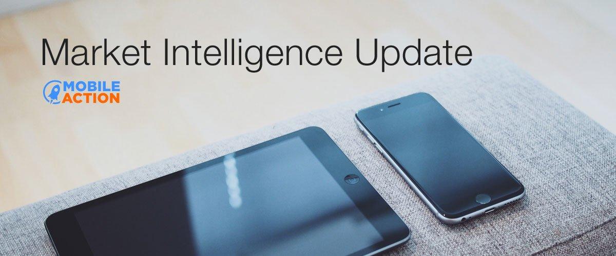 Market Intelligence Update