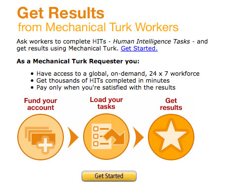 Mechanical Turk for keywords
