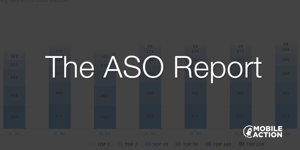 The ASO Report header