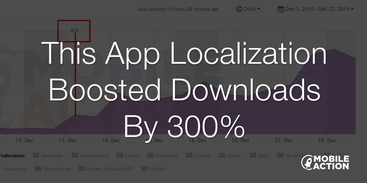 This App Localization Boosted Downloads by 300%