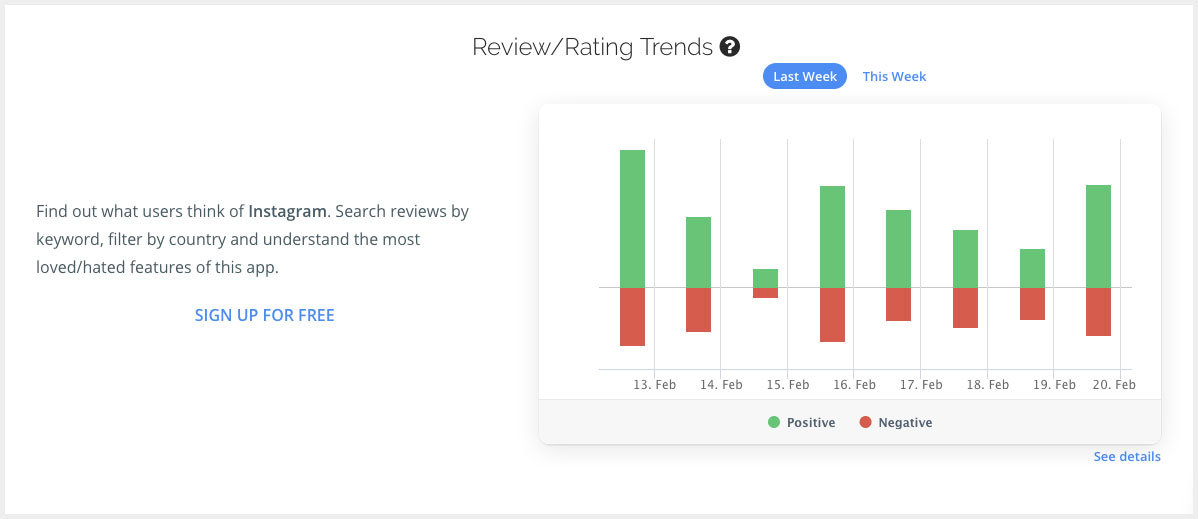 Ratings and review trends
