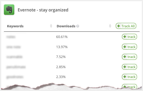 downloads by keyword