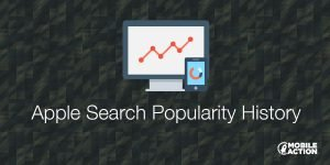 Apple Search Popularity History Added to Keyword Tracking