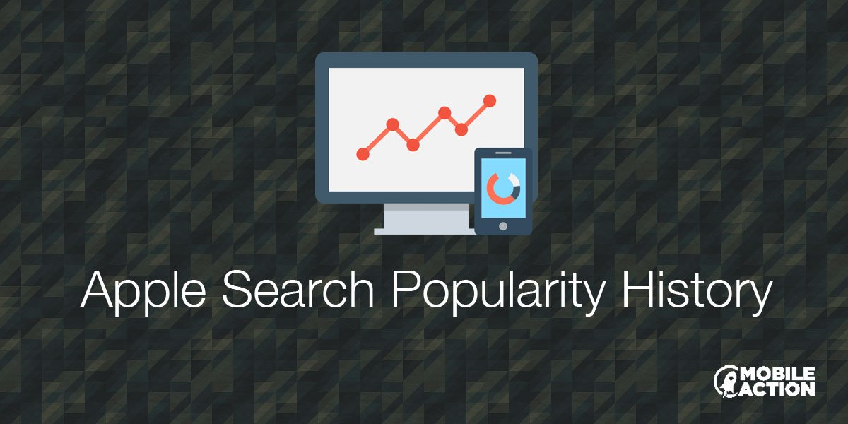 Apple Search Popularity History