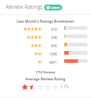 reviews and ratings in how to get more app downloads