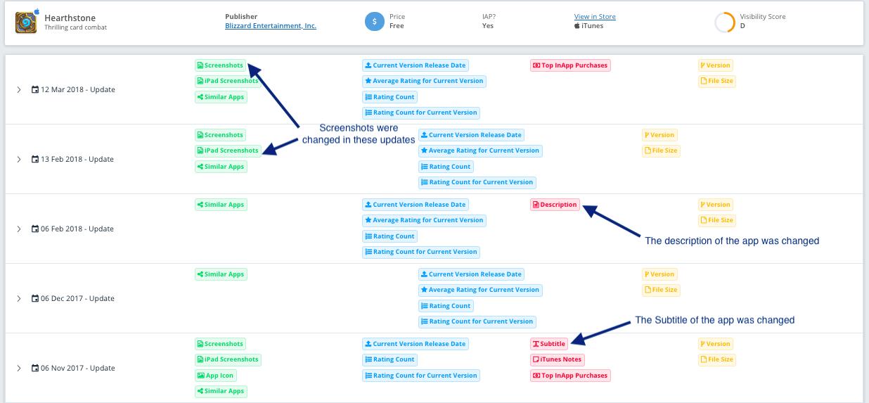 Mobile Action Guide App Update Timeline