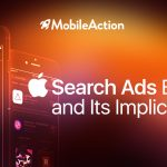 Search Ads Basic and Its Implications