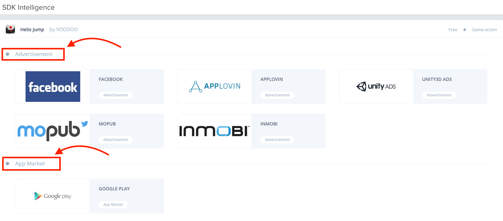 Product Update] SDK Intelligence is now available! - Mobile