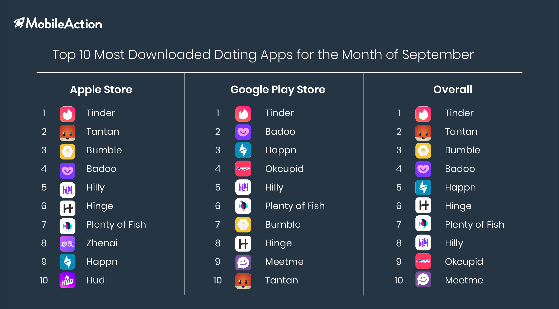 stöde online dating