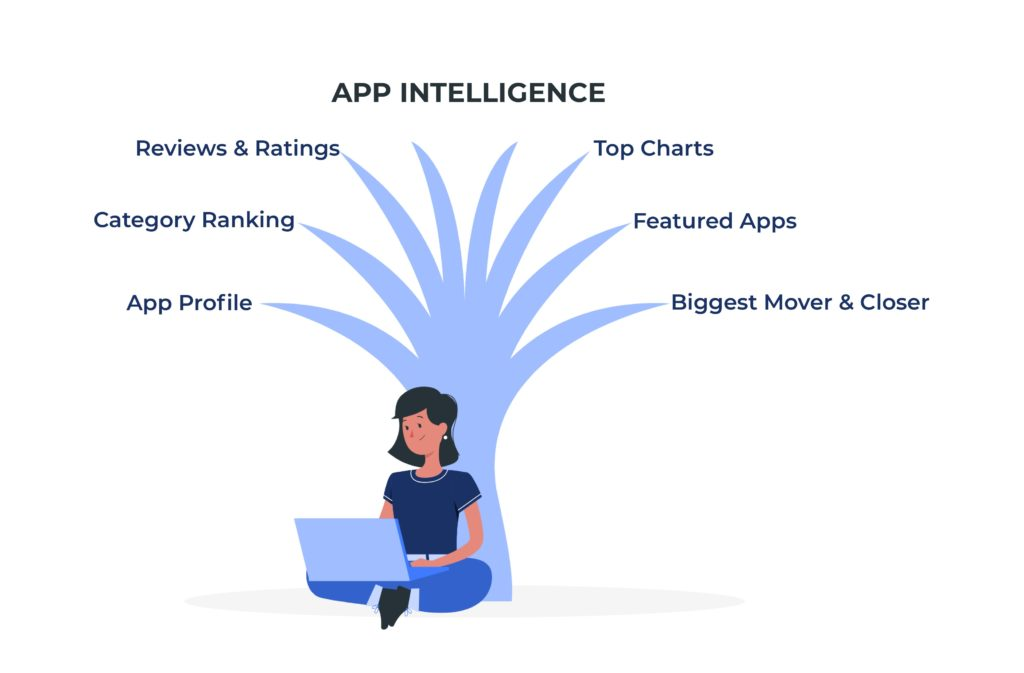 app intelligence components